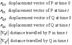 relative motion problem#3 definitions