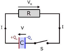 charge & discharge through a resistor