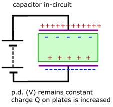 physics capacitor coursework