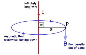 magnetic flux density formula - photo #45
