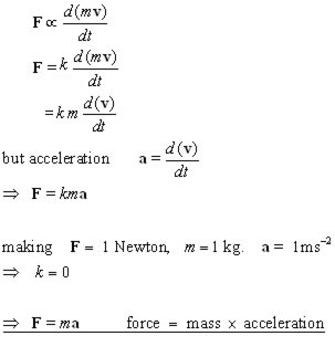 Newton's Laws, Mechanics - from A-level Physics Tutor