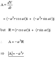 circle - equation for acceleration