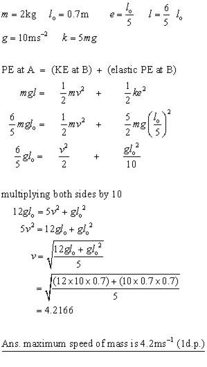 Elastic Strings Mechanics From A Level Physics Tutor