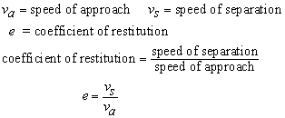 Coefficient Of Restitution Mechanics From A Level Physics Tutor