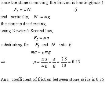 Friction Mechanics From A Level Physics Tutor